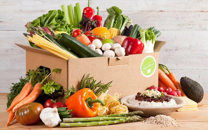 Wat is een maaltijdbox